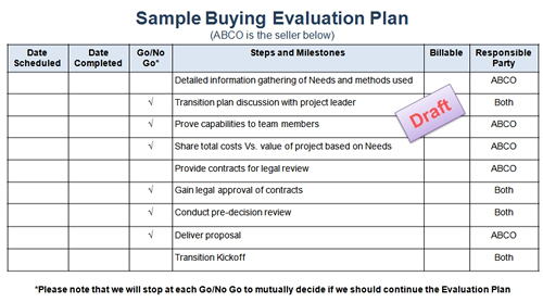 Buying Evaluation Plan  The Vision Group